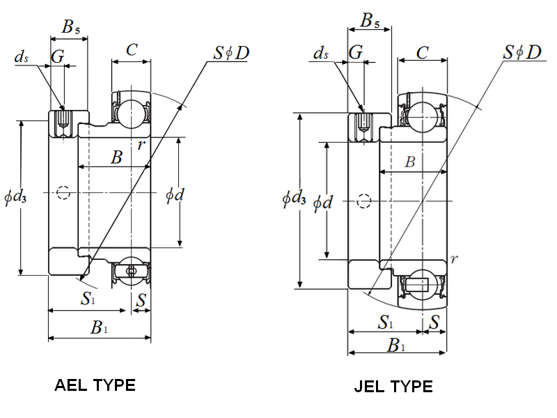 eccentric locking collar type bearings spherical o.d ntn pdf