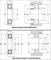Single Angular Contact Ball Bearings - Open Type - Dimensions