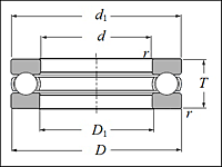 Single Direction Thrust Ball Bearings - Dimensions