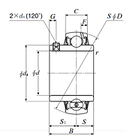 Ultra Class Bearing Insert w/ Set Screw, Wide Inner Ring - Spherical O.D. - Dimensions