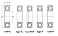 ISO Series Single Row Cylindrical Roller Bearings - Dimensions