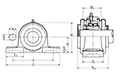 Pillow Block Unit, Adapter, Pressed Steel Dust Cover, Closed End, UKP Type - Dimensions