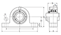 Pillow Block Unit, Set Screw, Steel Housing, UCPG Type - Dimensions