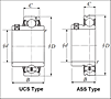 Set Screw Type Bearings - Cylindrical O.D. - Dimensions
