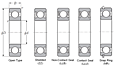 Single Row Radial Ball Bearings - Dimensions