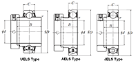 Eccentric Locking Collar Type Bearings - Cylindrical O.D. - Dimensions