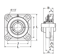 Four Bolt Square Flanged Unit, Cast Housing, Set Screw, UCF Type - Dimensions