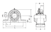 Pillow Block Unit, Cast Housing, Set Screw, UCP/UCPX Type - Dimensions