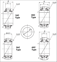 Farm Implement Round Bore Bearings - Spherical O.D. - Dimensions