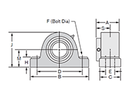 Pillow Block Roller Bearing Unit, Type E - Dimensions