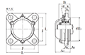 Four Bolt Square Flanged Unit, Cast Housing, Set Screw, Cast Dust Cover, Closed End, UCFS Type - Dimensions