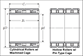 Quadruple Row Cylindrical Roller Bearings - Dimensions