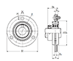 Three Bolt Round Flange Unit w/ Rubber Ring, Pressed Steel Housing, Eccentric Locking Collar, AELRPF Type - Dimensions