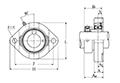 Two Bolt Rhombus Flanged Unit, Cast Housing, Eccentric Locking Collar, AELFD Type - Dimensions