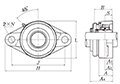 Two Bolt Rhombus Flanged Unit, Cast Housing, Set Screw, Pressed Steel Dust Cover, Open End, UCFL Type - Dimensions