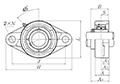 Two Bolt Rhombus Flanged Unit, Cast Housing, Set Screw, UCFL Type - Dimensions